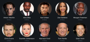 top-actors