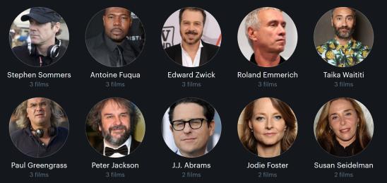 top-directors